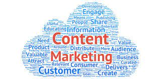 What Is Content Marketing? Types Of Content Marketing